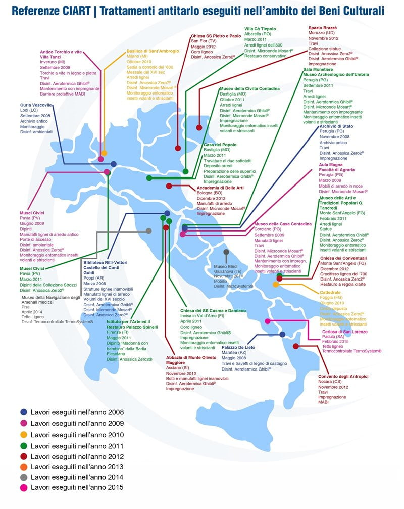 Referenze centro italiano anti tarlo trattamenti - Centro italiano mobili ...